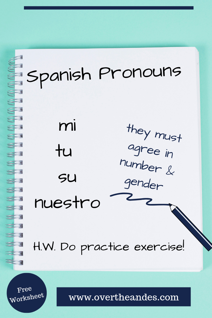 Spanish Pronouns lesson with practice exercise
